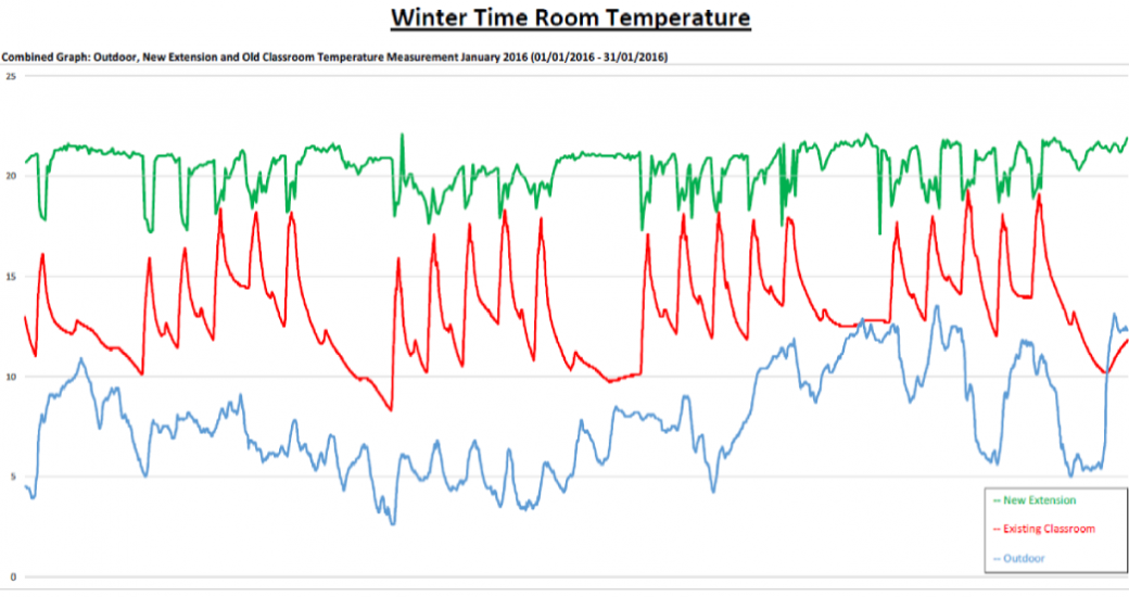 Winter-time-room